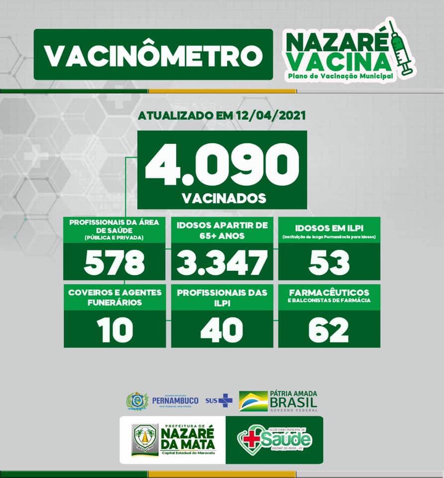 Nazaré da Mata vacinou 90% da população idosa do município