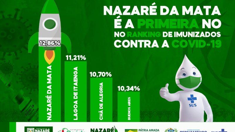 NAZARÉ É DESTAQUE NA VACINAÇÃO CONTRA COVID-19