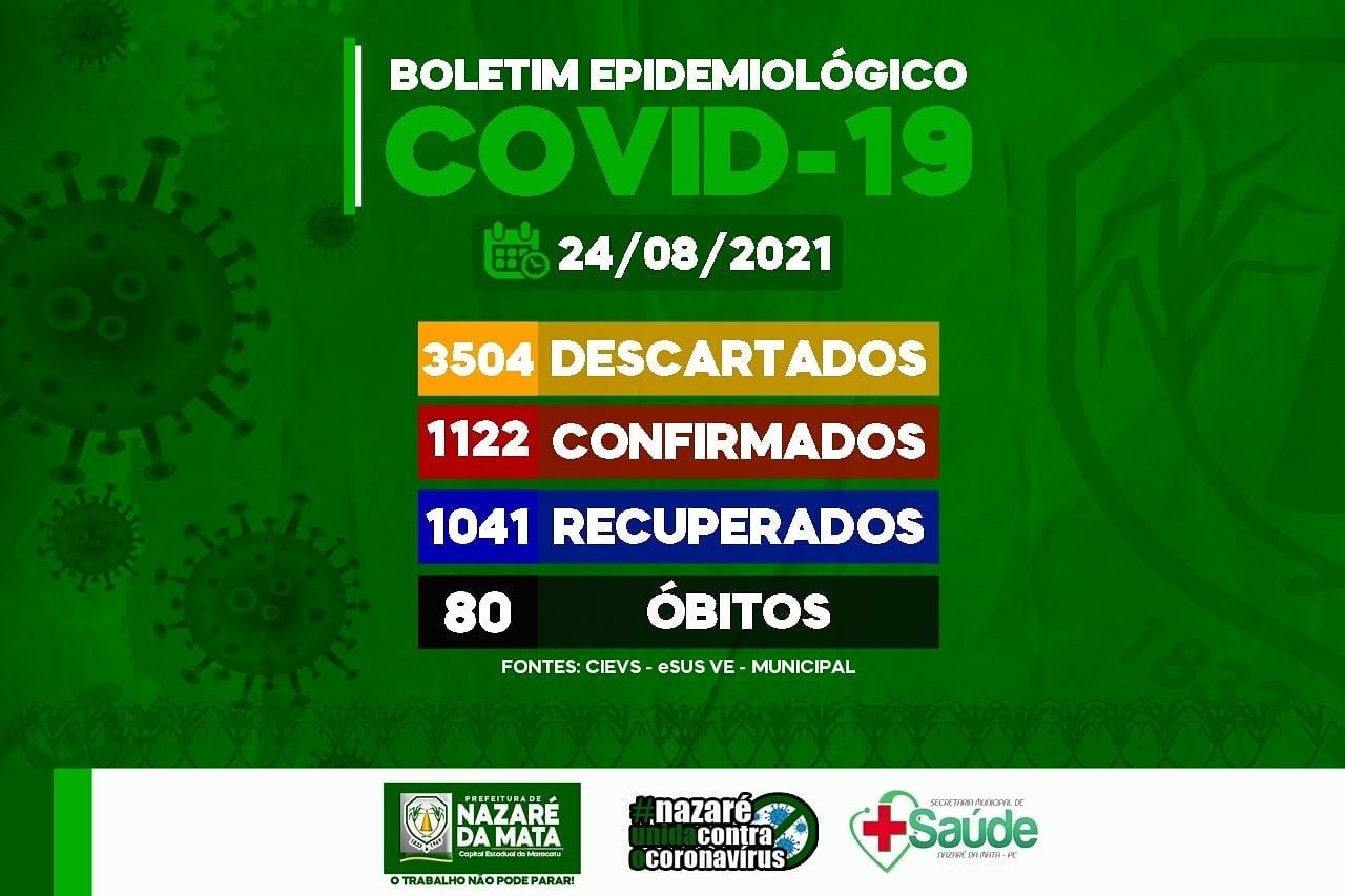 A Secretaria de Saúde de Nazaré da Mata divulga o Boletim Epidemiologico atualizado com informações sobre a COVID-19 na cidade de Nazaré da Mata/PE.
